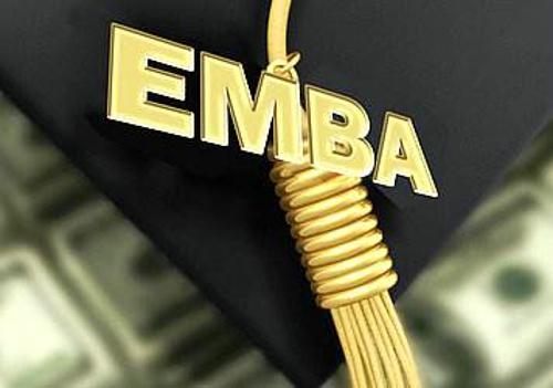 参加MBA提前面试需要做些什么准备呢